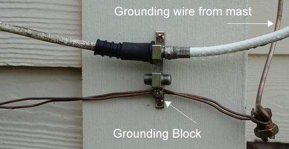Ground Outdoor Antenna Off Topic I Know Lawnsite